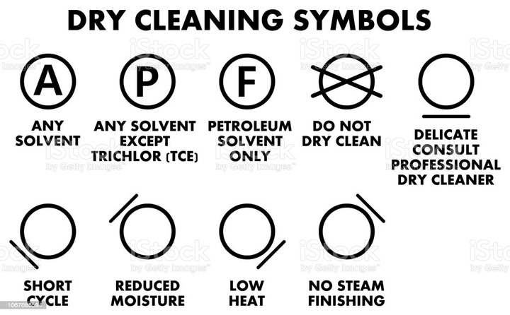 Dry Cleaning Symbols Icons For Dryclean With Explanation Stock Illustration  - Download Image Now - iStock