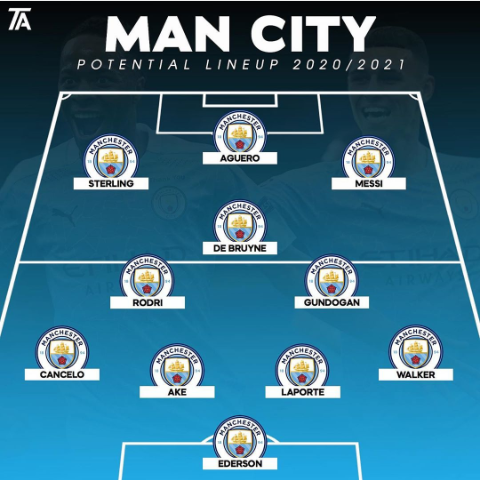Opinion: 3 Inredicble Ways Manchester City Squad Could Lineup Next Season -  Opera News