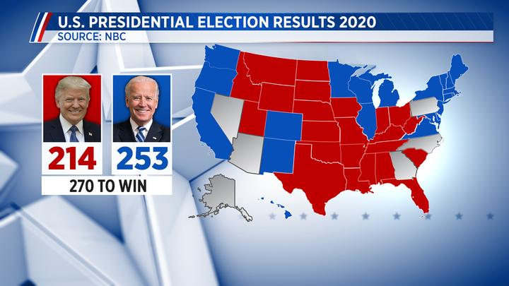 24118220b71c34db98db37e5c5bc0ec7?quality=hq&format=jpeg&resize=720 - This Is Why The NDC In Jubilating As Joe Biden Is In A Comfortable Lead In U.S Presidential Elections