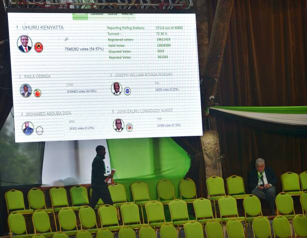 Running results for Kenya's presidential elections appear on a giant screen at the national tally centre on August 9, 2017 in Nairobi as final...