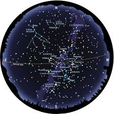 What Does The Bible Say About Horoscopes and Astrology? – The Christian  Homekeeper