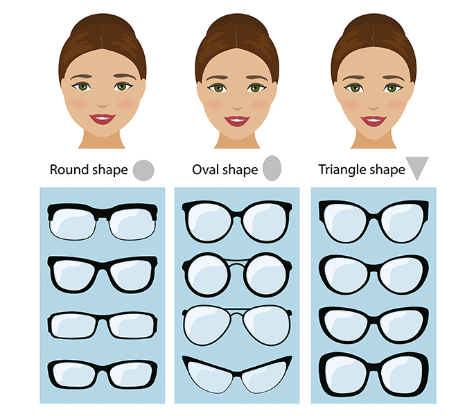 Finding the Right Frames for Your Face Shape | Glasses for face shape,  Glasses for oval faces, Glasses for your face shape