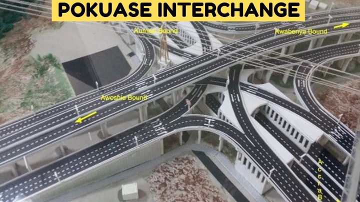 Update: POKUASE INTERCHANGE   Accra-Ghana. - YouTube