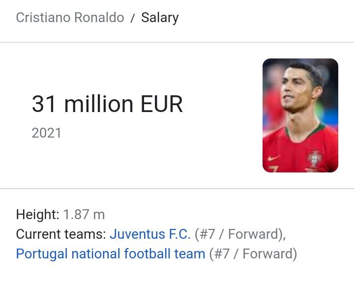 Christiano Ronaldo earns more money as an Instagram influencer than being Juventus player. 52