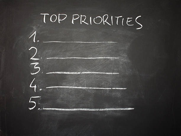 life top priorities -  make a list  stock illustrations