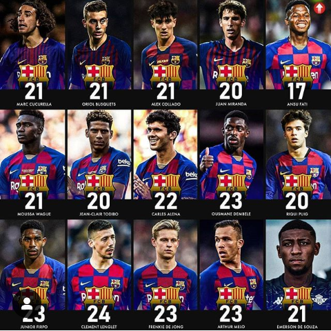 How Barcelona Squad Will Look In Future Opera News
