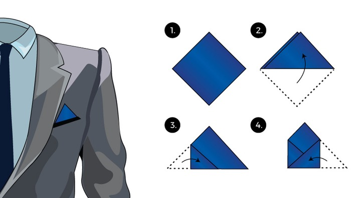 How to Fold a Pocket Squares | Tie-a-Tie.net
