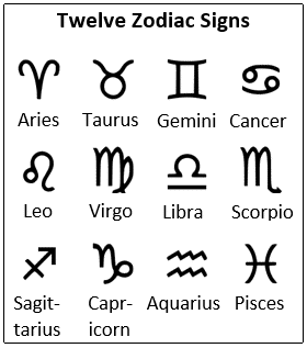 Astrology: What does the Bible say about it? | carm.org