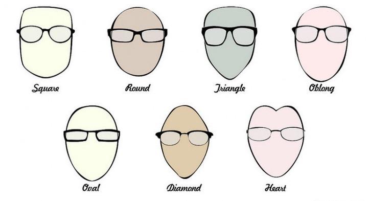 Choosing The Right Frames For Your Face Shape | SelectSpecs Glasses Blog