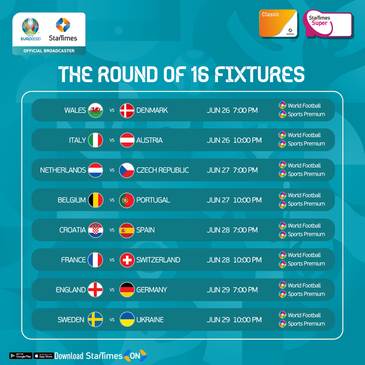 May be an image of text that says 'EURO2020 StarTimes OFFICIAL BROADCASTER Classic StarTimes Super THE ROUND OF iS FIXTURES WALES vs DENMARK ITALY JUN26 7:00PM VS World Football Sports Premium AUSTRIA JUN26 10:00PM NETHERLANDS VS World Football Sports Premium CZECHREPUBLIC REPUBLIC BELGIUM JUN27 7:00PM World Football Sports Premium PORTUGAL CROATIA JUN27 10:00PM vS World Football Sports Premium SPAIN FRANCE 7:00 PM World Football portsPremium SWITZERLAND ENGLAND JUN28 10:00PM VS World Football GERMANY SWEDEN JUN29 7:00P VS World Football Sports UKRAINE JUN29 10:00PM AppStre Download StarTimes World Football SportsPremium ON'