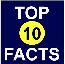 TOP 10 FACTS - Photos | Facebook