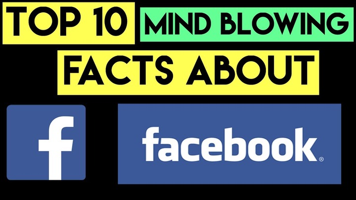 Top 10 Facts about Facebook. Top 10 Amazing Facts about Facebook. Top 10  Mind Blowing Facts Facebook - YouTube