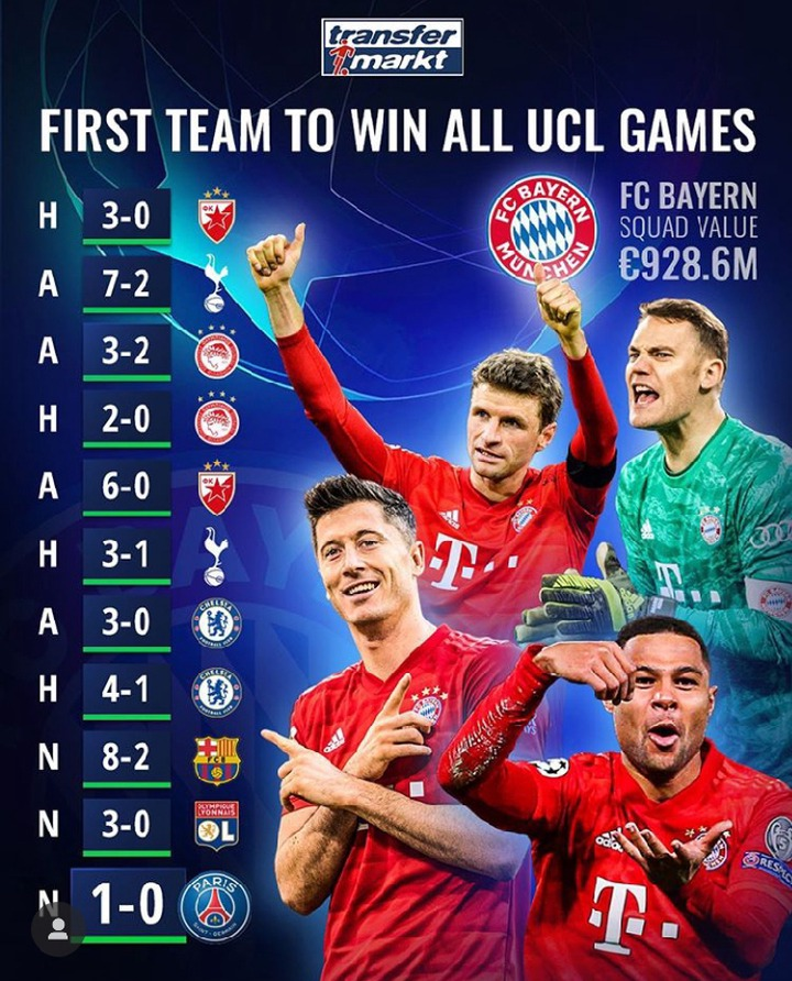 Bayern Munich Became The First Team To Win All UCL Games After ...