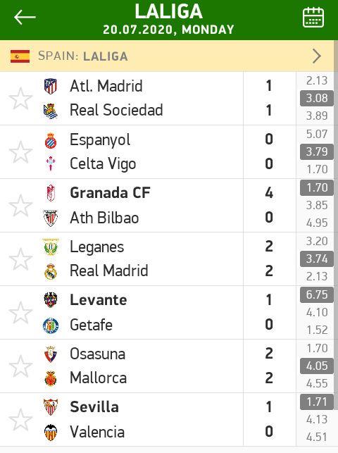 La Liga Table 2019 2020