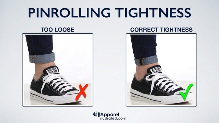 How to Pinroll Jeans: Pinroll in 8 Simple Steps [VIDEO + PDF]   Rolled up  jeans men, Jeans outfit men, Pin roll jeans