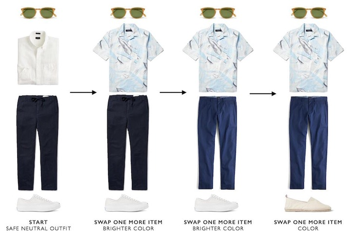 A Beginner's Guide: 16 Essential Style Tips For Guys Who Want to Dress  Better -